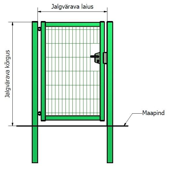 Jalgväravad JV SGRP (Locinox lukuga) + paneel