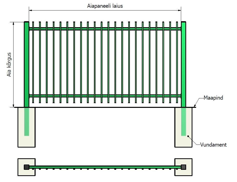 Metallaiad - aiad, puitaed, võrkaed, paneelaed, piirdeaiad, aiaehitus